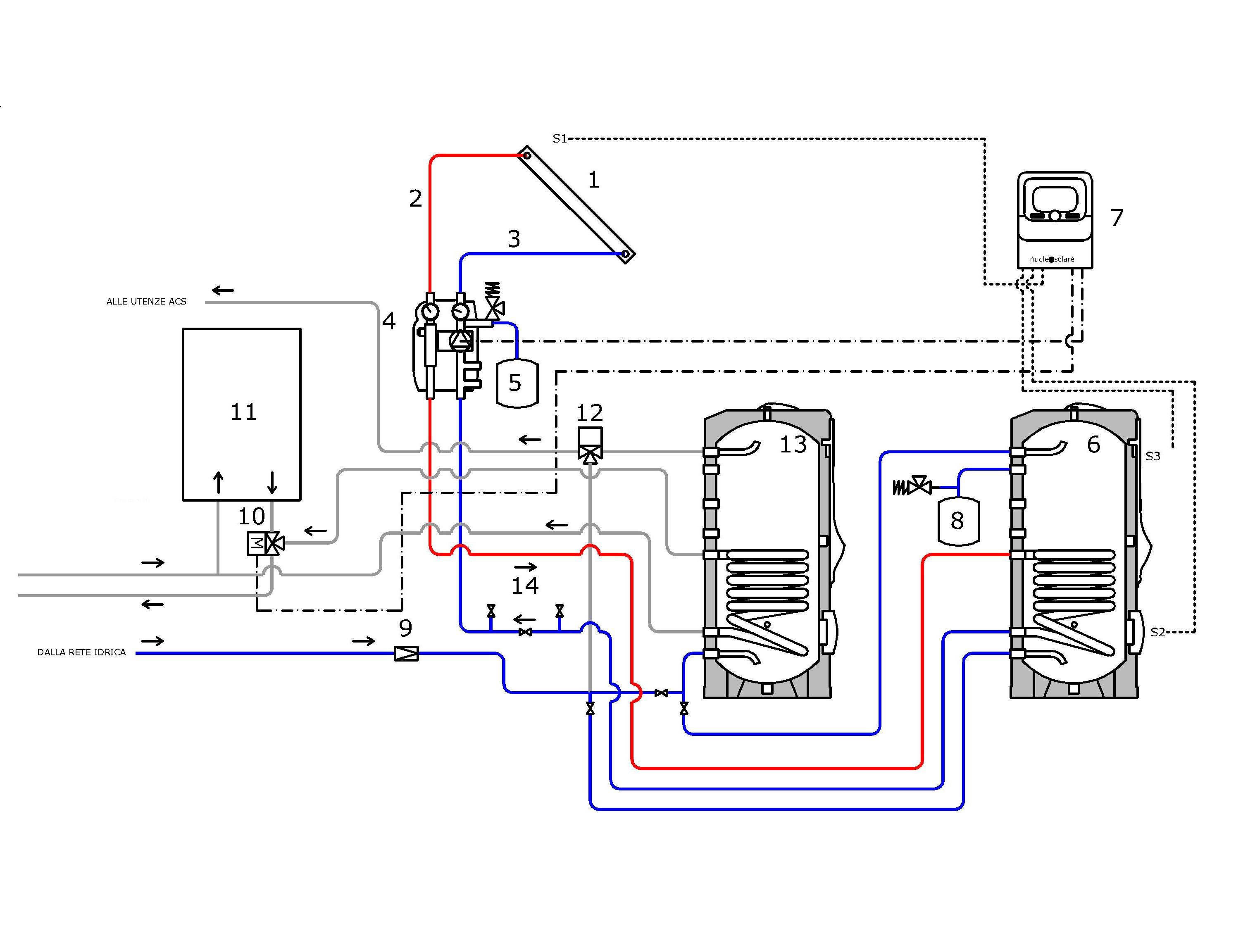Elettrovalvola Acqua Calda Per Pannello Solare Termico Impianto Riscaldamento